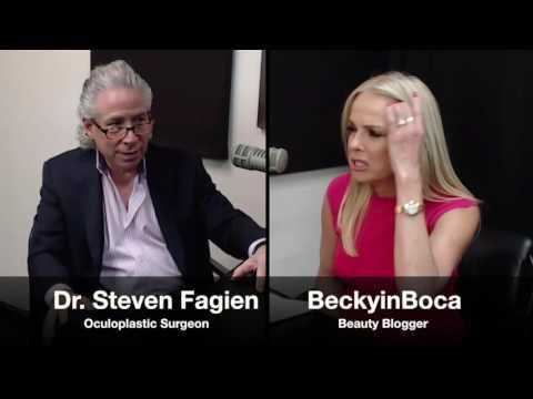 Dr. Fagien - BOTOX® Cosmetic, Kybella® & FDA Approval